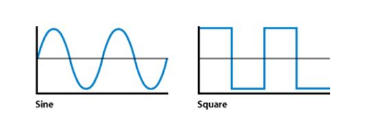 Sine Wave and Square Wave